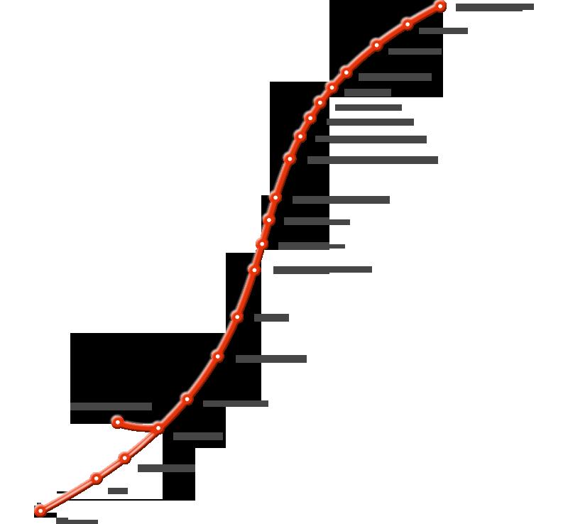 Волгоград москва схема