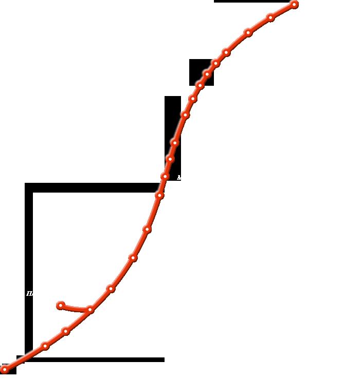 метро Москвы | Схема метро
